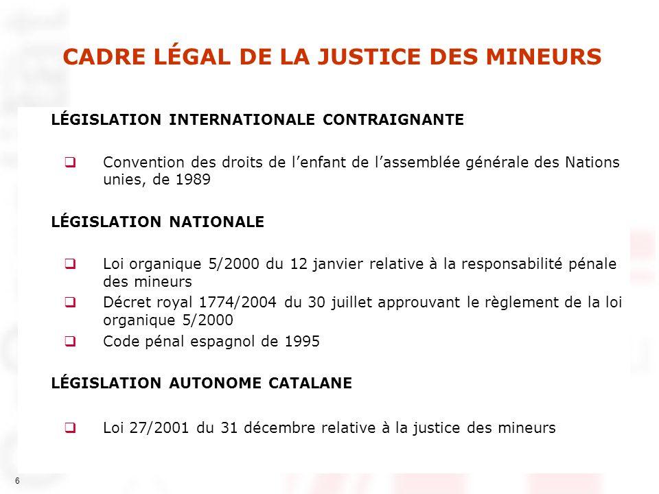 CADRE LÉGAL DE LA JUSTICE DES MINEURS
