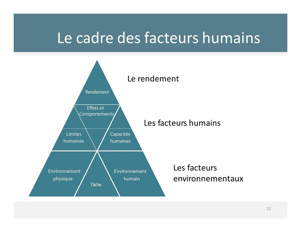Le cadre des facteurs humains