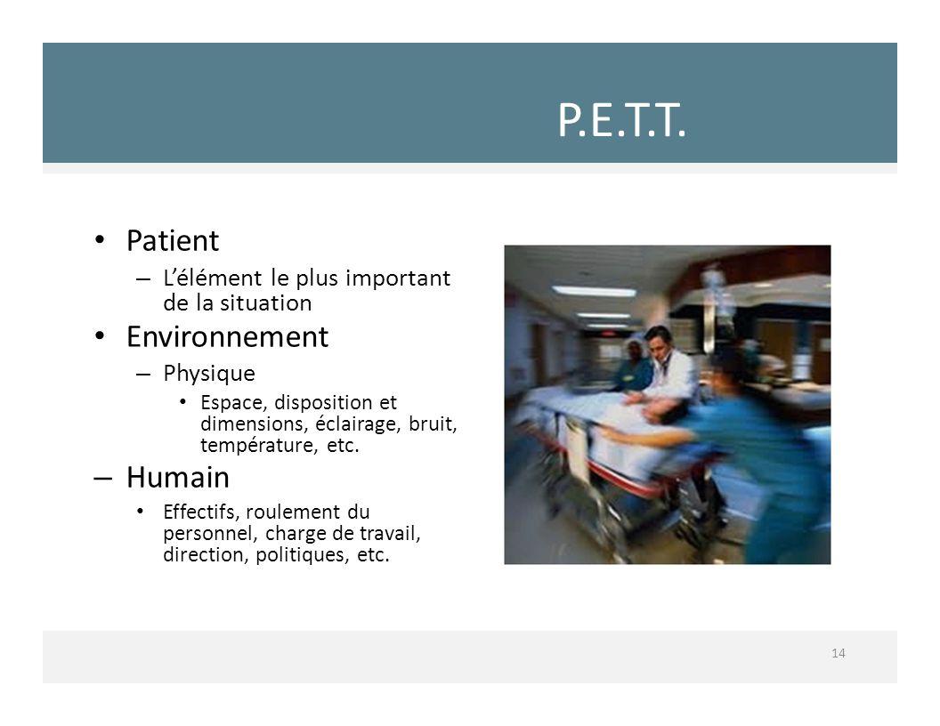 P.E.T.T. Patient Environnement Humain