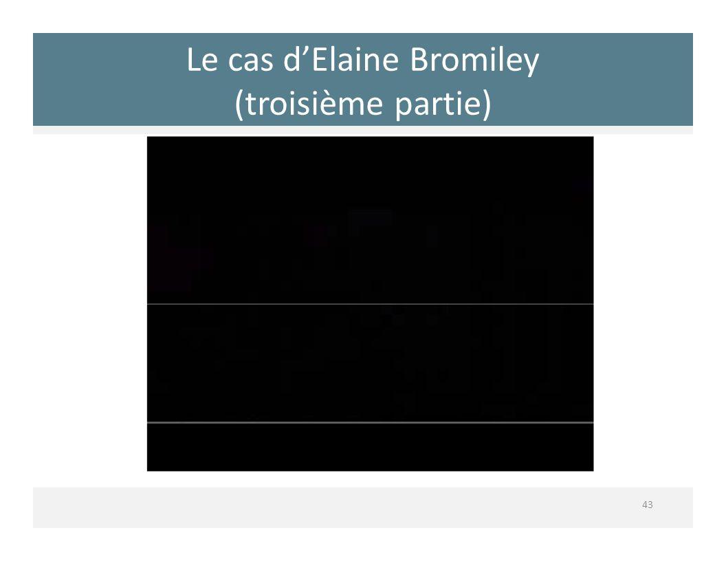 Le cas d'Elaine Bromiley (troisième partie)