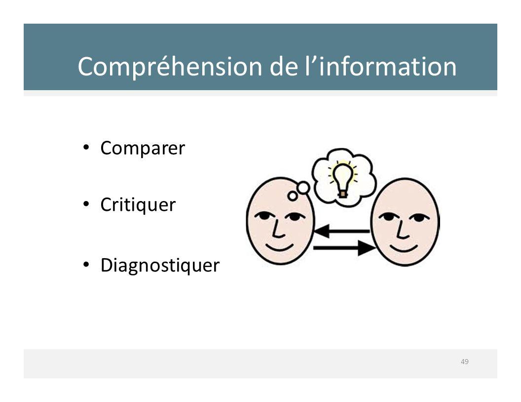 Compréhension de l'information