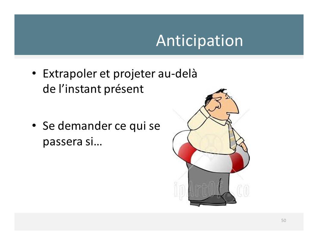 Anticipation Extrapoler et projeter au‐delà de l'instant présent
