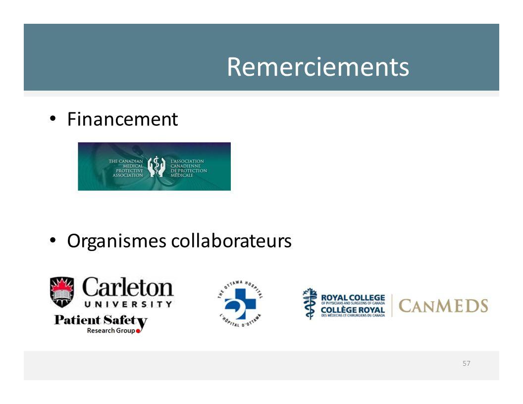 Remerciements Financement Organismes collaborateurs