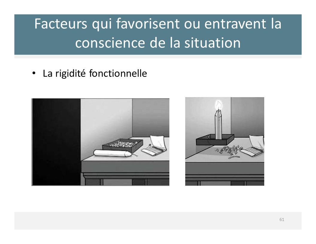 Facteurs qui favorisent ou entravent la conscience de la situation