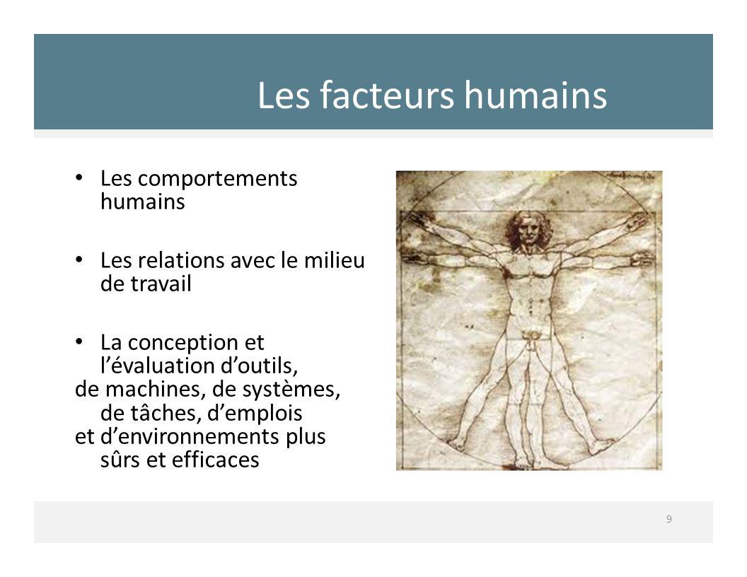 Les facteurs humains Les comportements humains