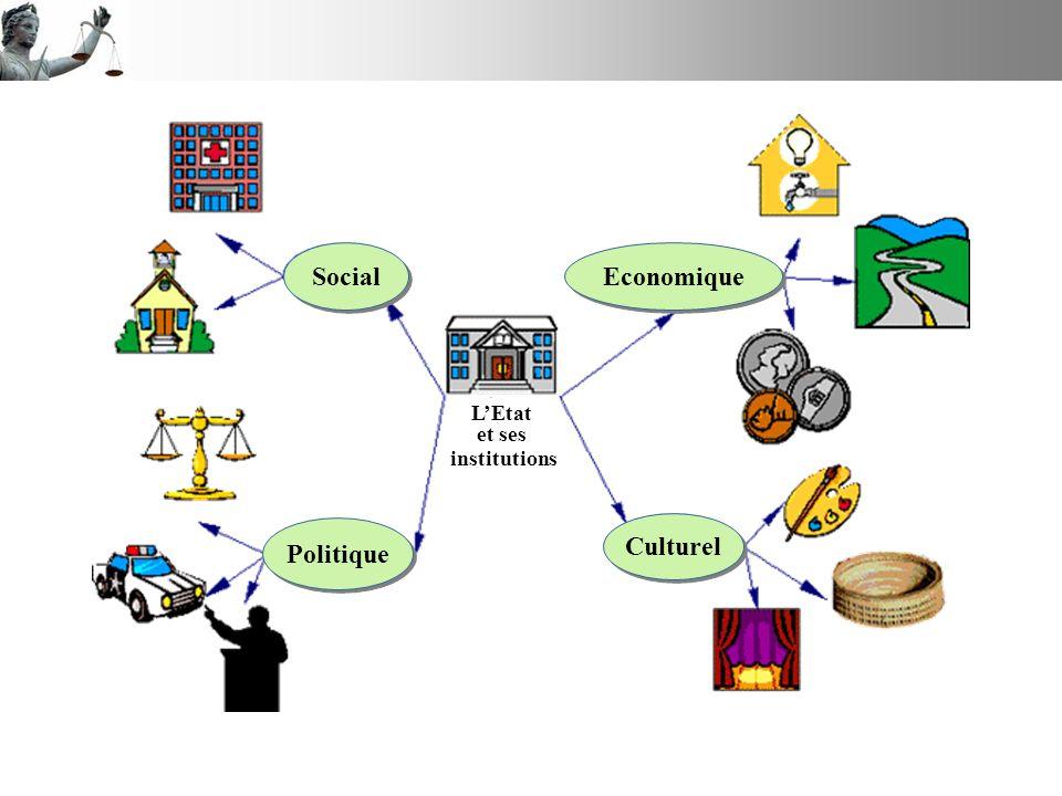 Les citoyens ont besoin d'un ordre social