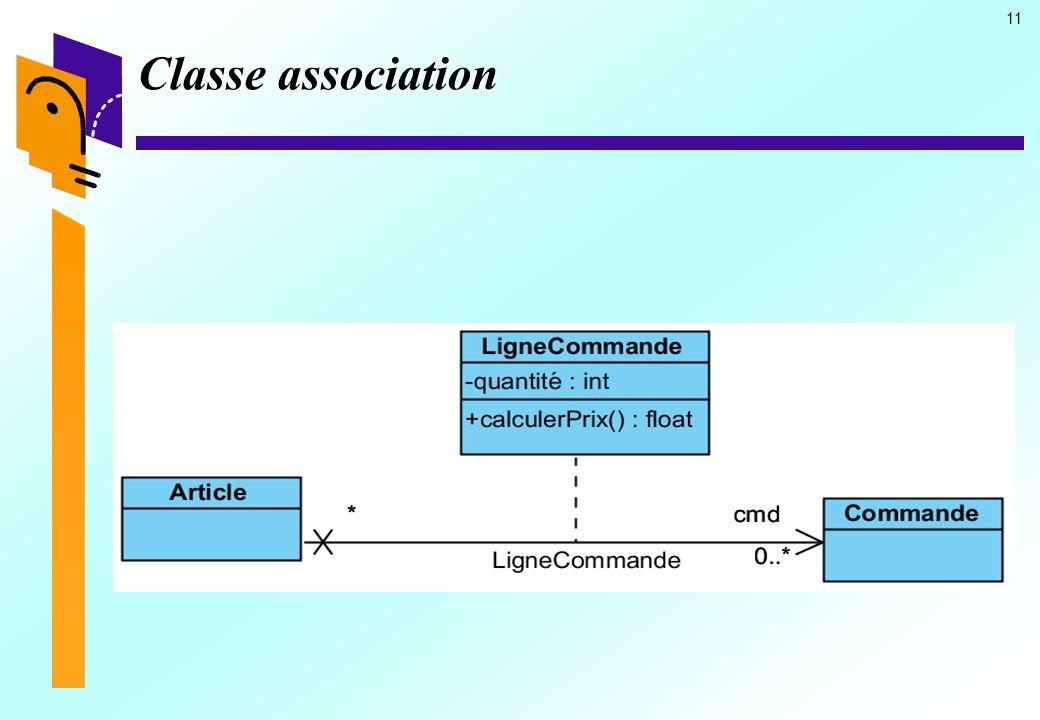 Classe association