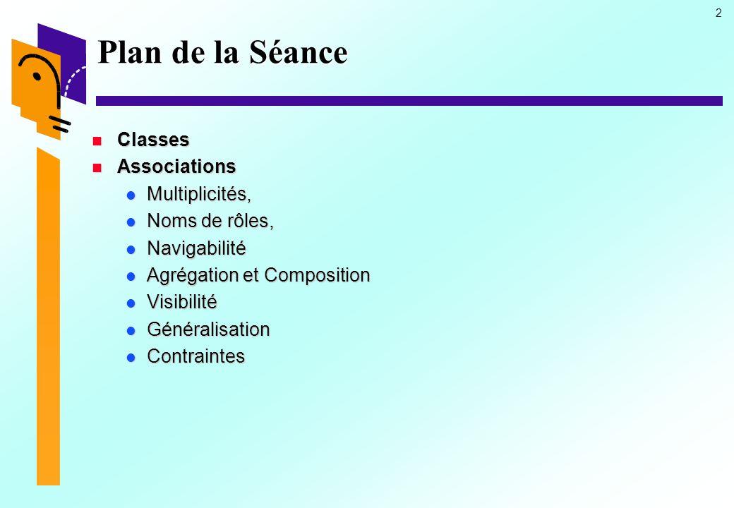 Plan de la Séance Classes Associations Multiplicités, Noms de rôles,