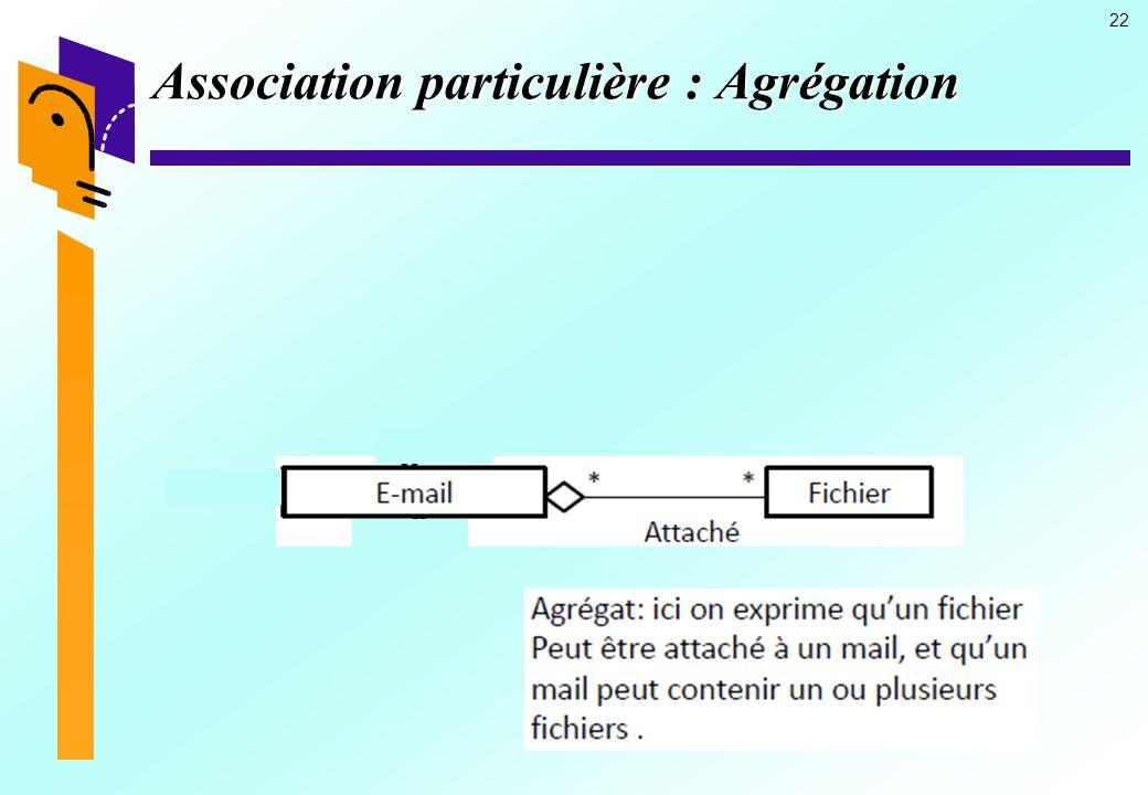 Association particulière : Agrégation