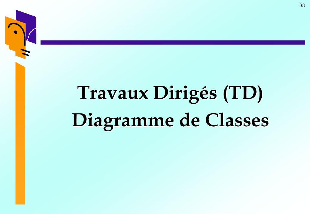 Travaux Dirigés (TD) Diagramme de Classes