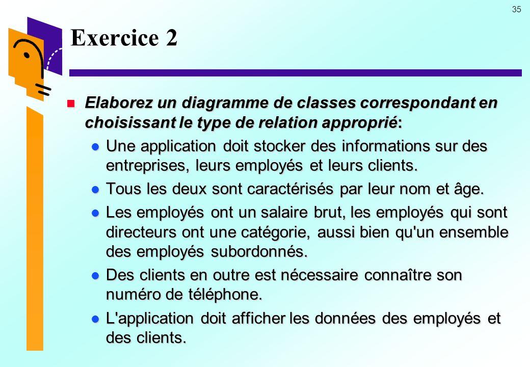 Exercice 2 Elaborez un diagramme de classes correspondant en choisissant le type de relation approprié: