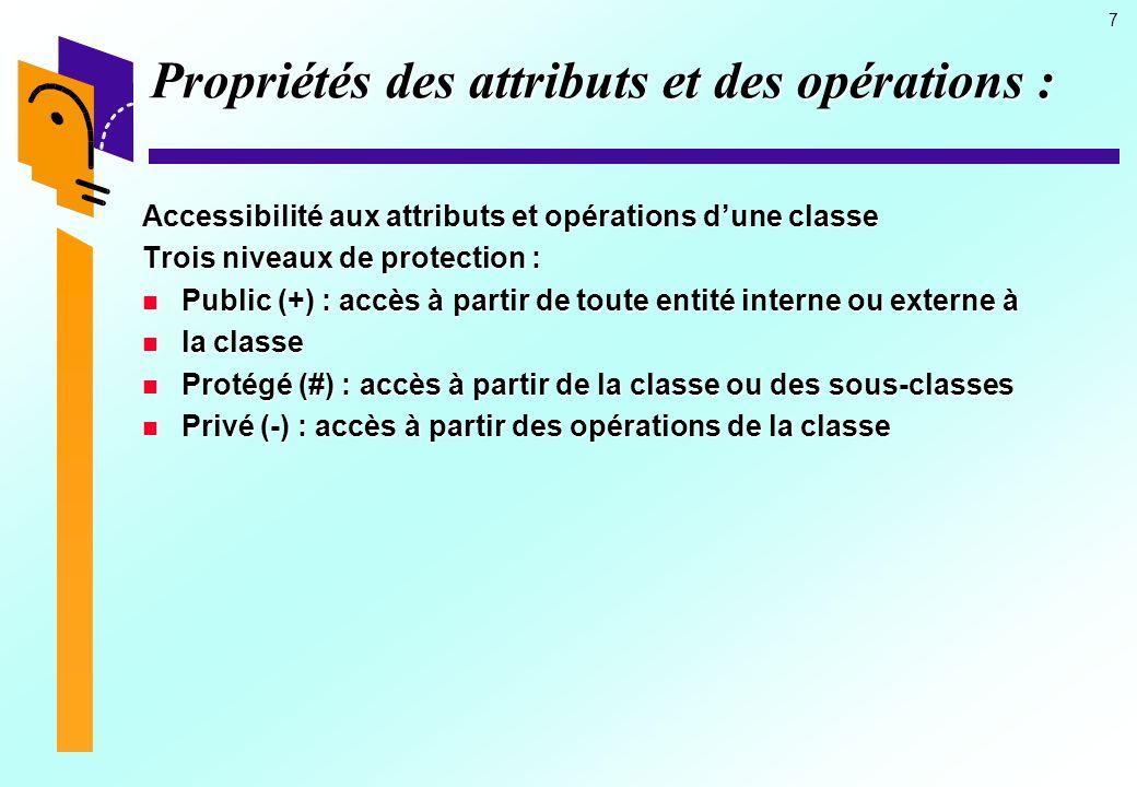 Propriétés des attributs et des opérations :