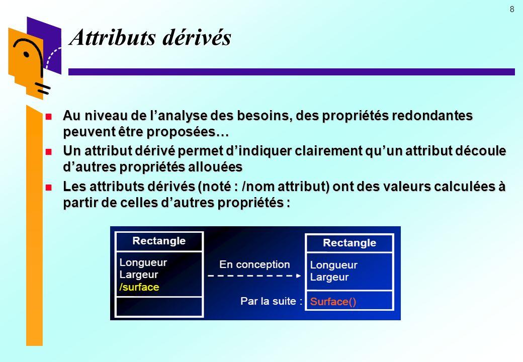 Attributs dérivés Au niveau de l'analyse des besoins, des propriétés redondantes peuvent être proposées…