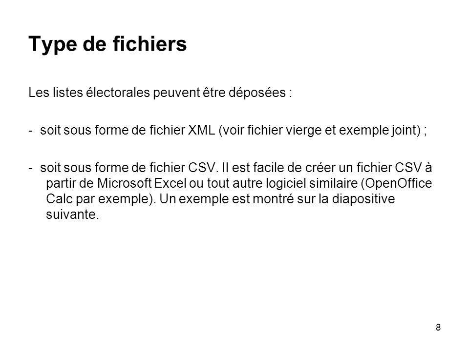 Type de fichiers Les listes électorales peuvent être déposées :