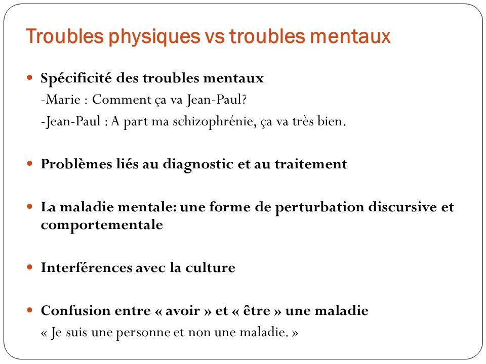 Troubles physiques vs troubles mentaux