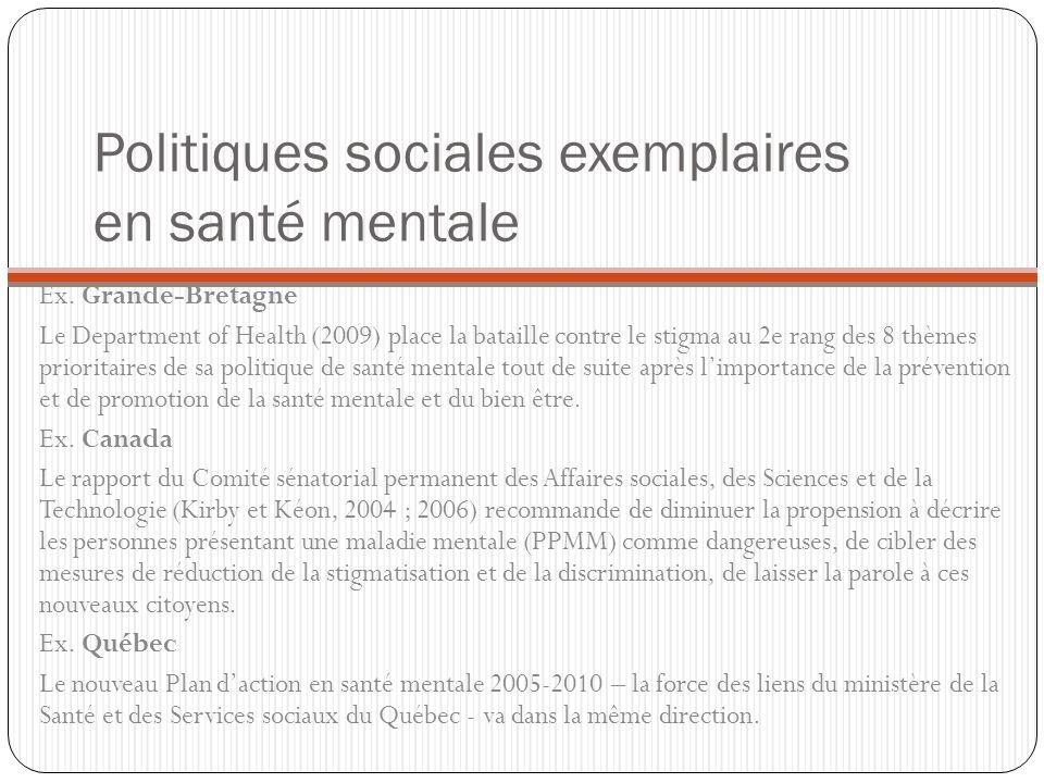 Politiques sociales exemplaires en santé mentale