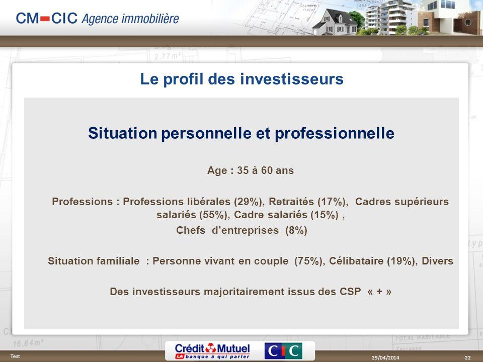 Le profil des investisseurs