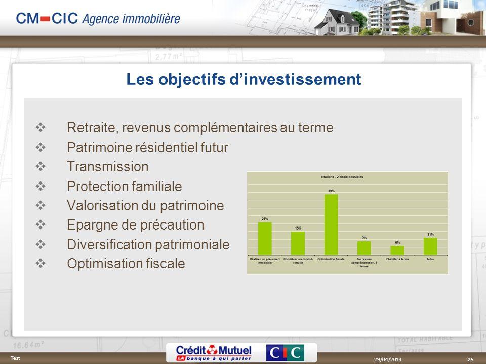 Les objectifs d'investissement