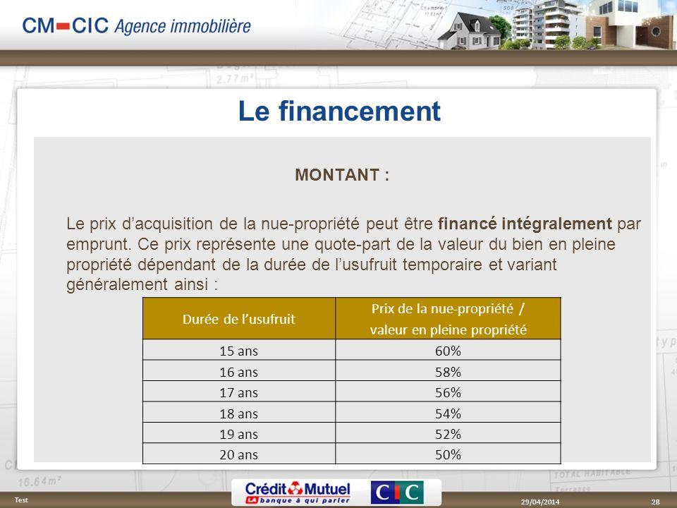 Le financement MONTANT :