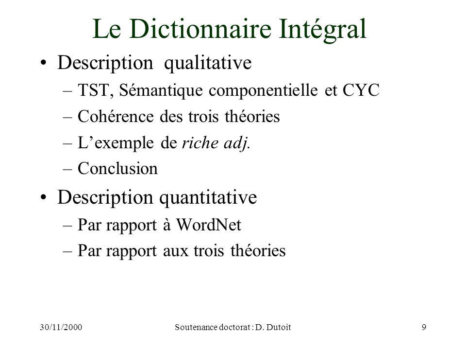 Le Dictionnaire Intégral