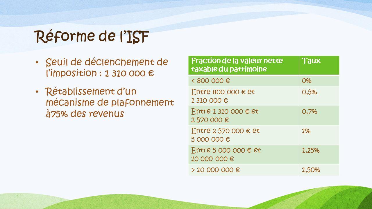 Réforme de l'ISF Seuil de déclenchement de l'imposition : 1 310 000 €
