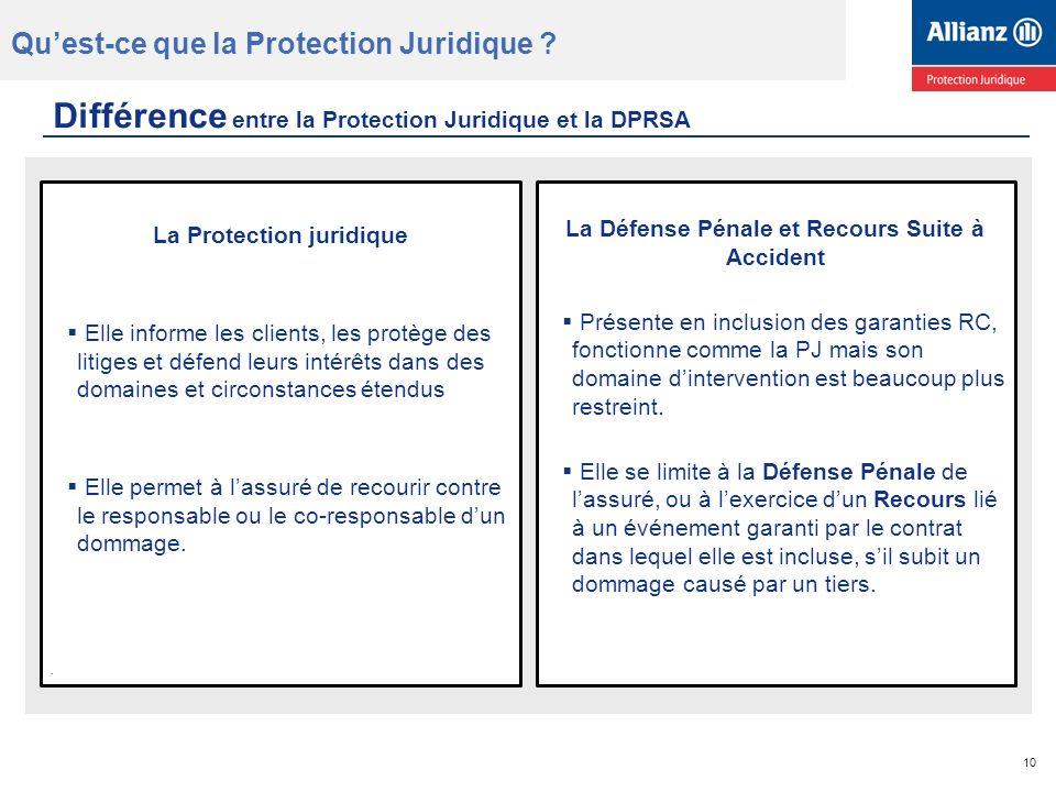 La Protection juridique La Défense Pénale et Recours Suite à Accident