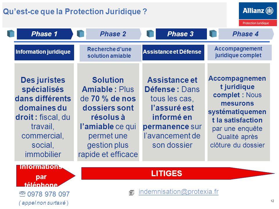 Qu'est-ce que la Protection Juridique