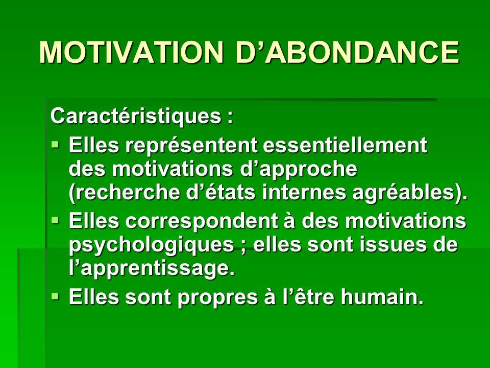MOTIVATION D'ABONDANCE