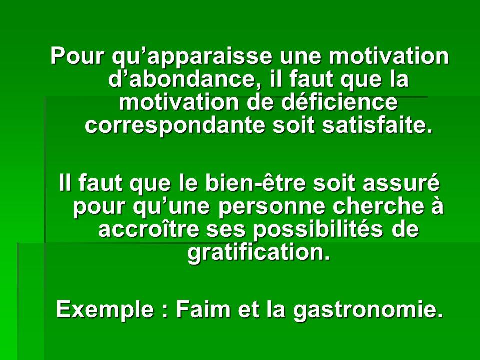 Exemple : Faim et la gastronomie.