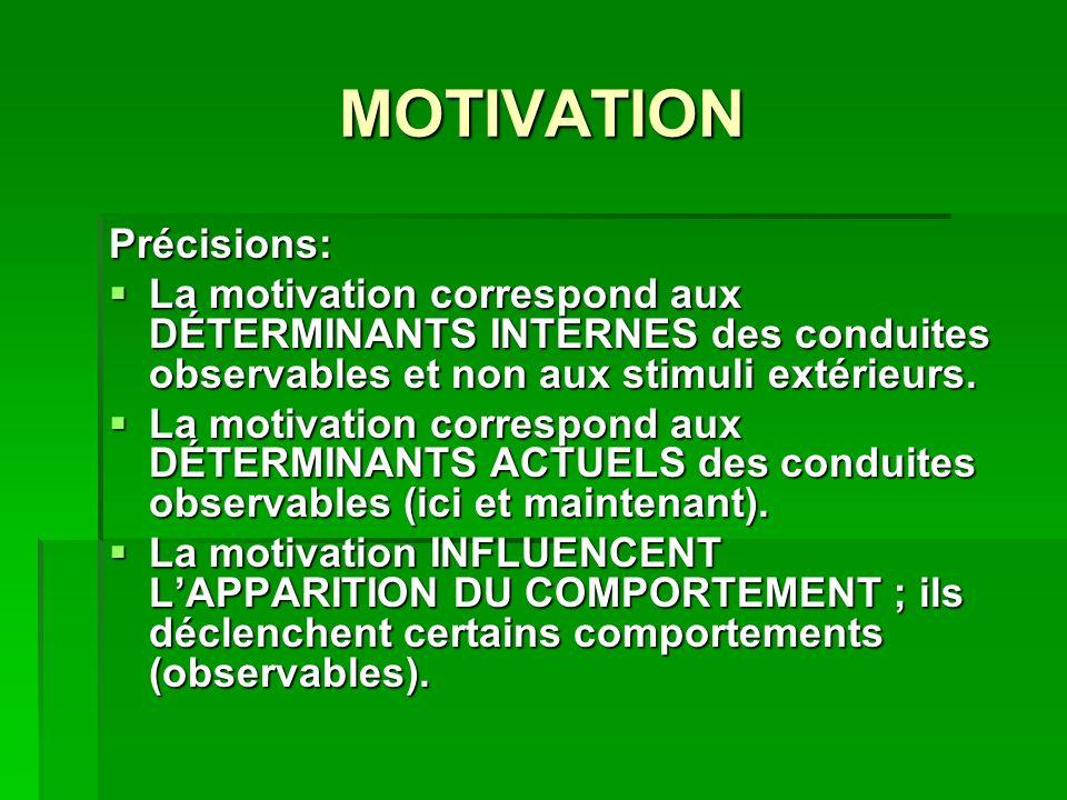 MOTIVATION Précisions:
