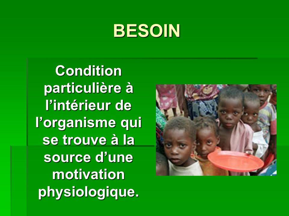 BESOIN Condition particulière à l'intérieur de l'organisme qui se trouve à la source d'une motivation physiologique.