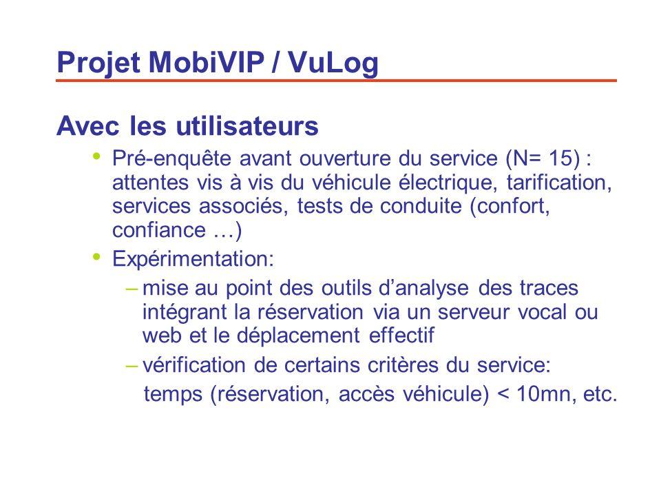 Projet MobiVIP / VuLog Avec les utilisateurs