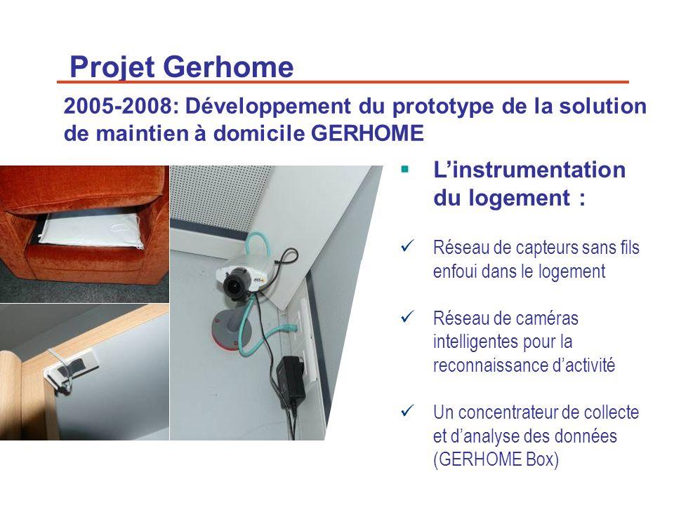 Projet Gerhome L'instrumentation du logement :