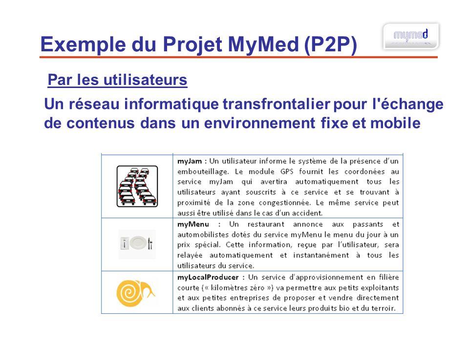 Exemple du Projet MyMed (P2P)
