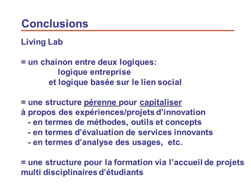 Conclusions Living Lab = un chainon entre deux logiques: