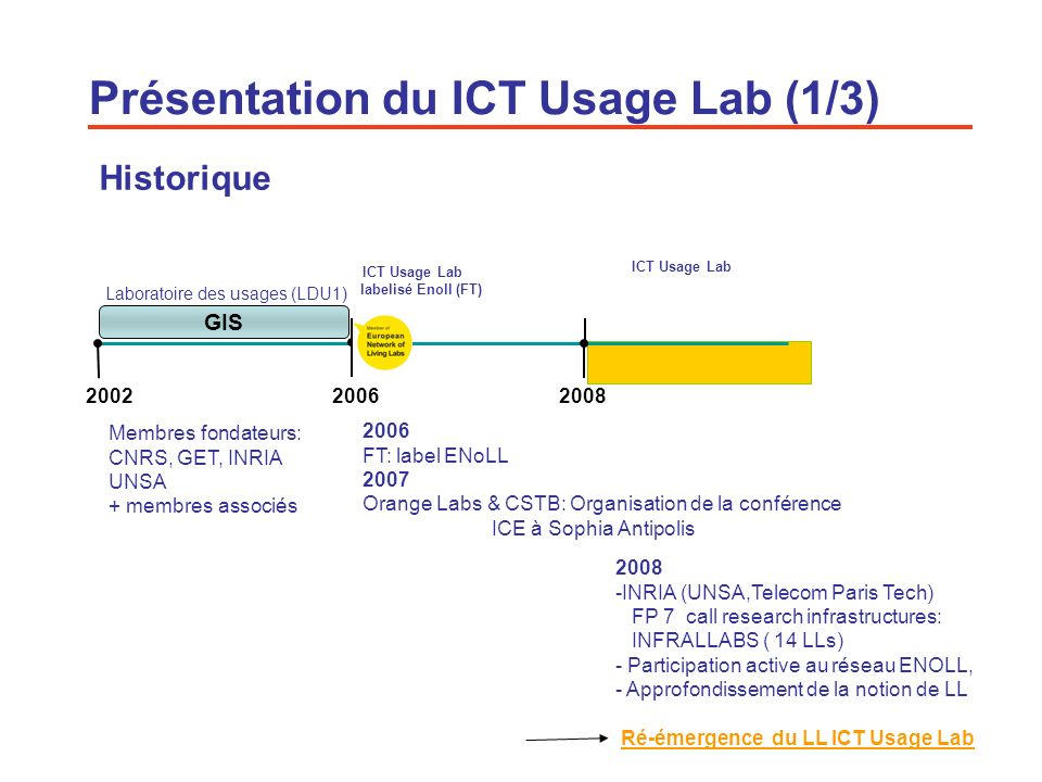 Présentation du ICT Usage Lab (1/3)