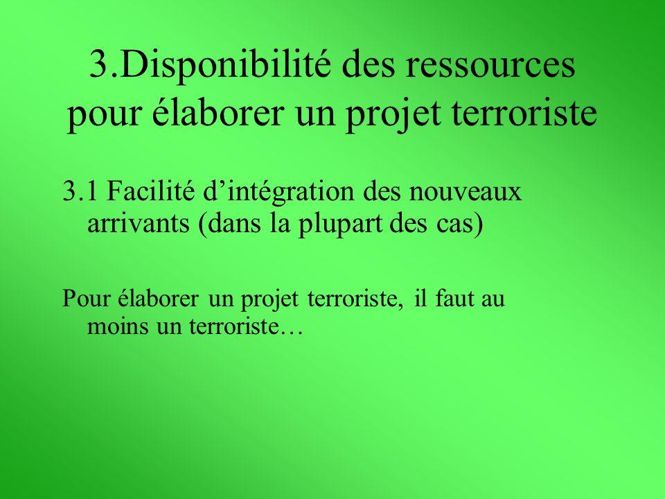 3.Disponibilité des ressources pour élaborer un projet terroriste