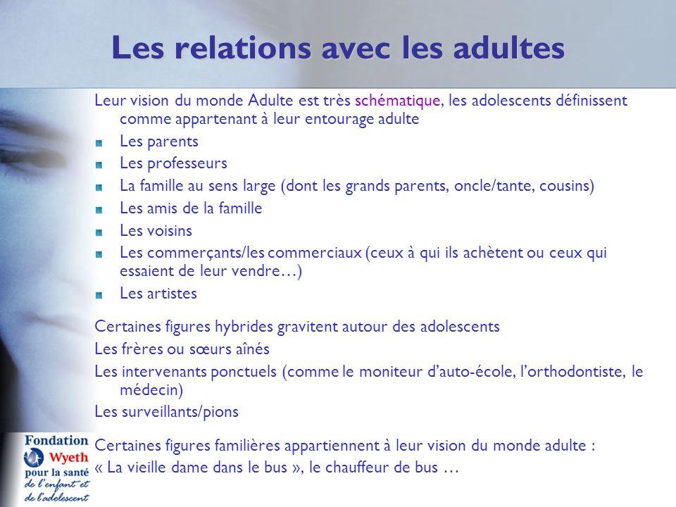 Les relations avec les adultes