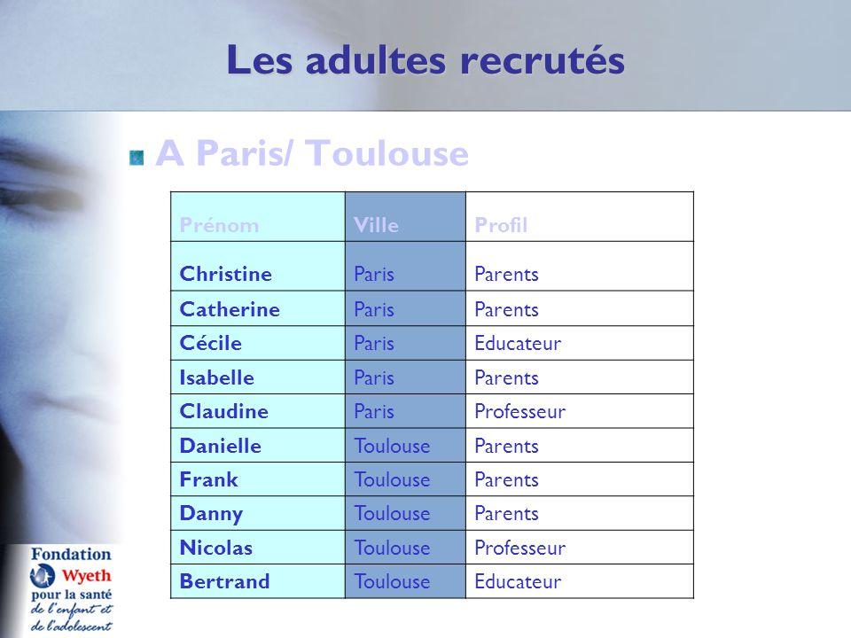 Les adultes recrutés A Paris/ Toulouse Prénom Ville Profil Christine