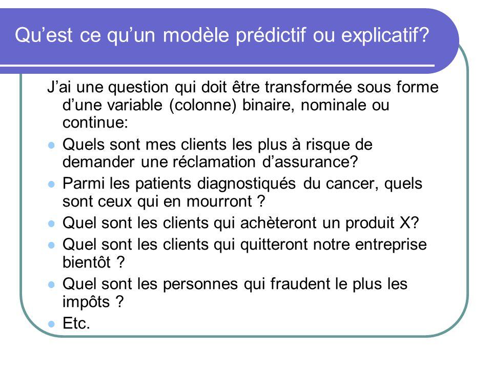 Qu'est ce qu'un modèle prédictif ou explicatif