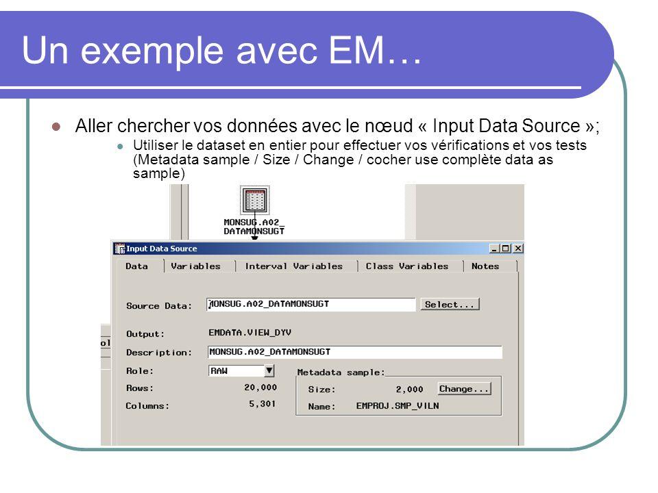 Un exemple avec EM… Aller chercher vos données avec le nœud « Input Data Source »;