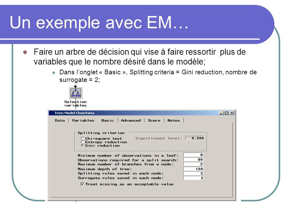 Un exemple avec EM… Faire un arbre de décision qui vise à faire ressortir plus de variables que le nombre désiré dans le modèle;