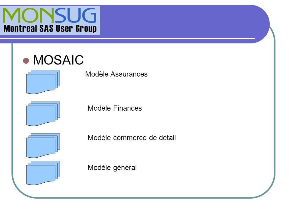 MOSAIC Modèle Assurances Modèle Finances Modèle commerce de détail