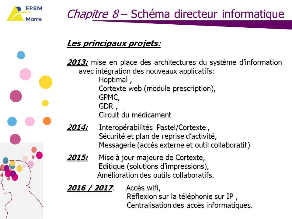 Chapitre 8 – Schéma directeur informatique