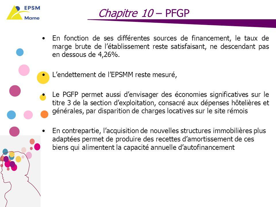 Chapitre 10 – PFGP