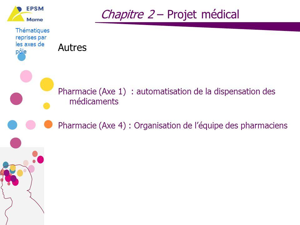 Chapitre 2 – Projet médical