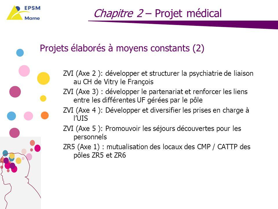 Projets élaborés à moyens constants (2)