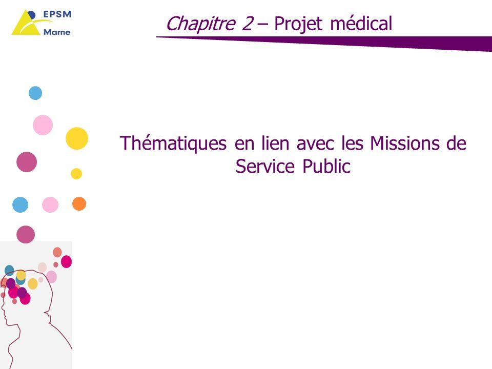 Thématiques en lien avec les Missions de Service Public