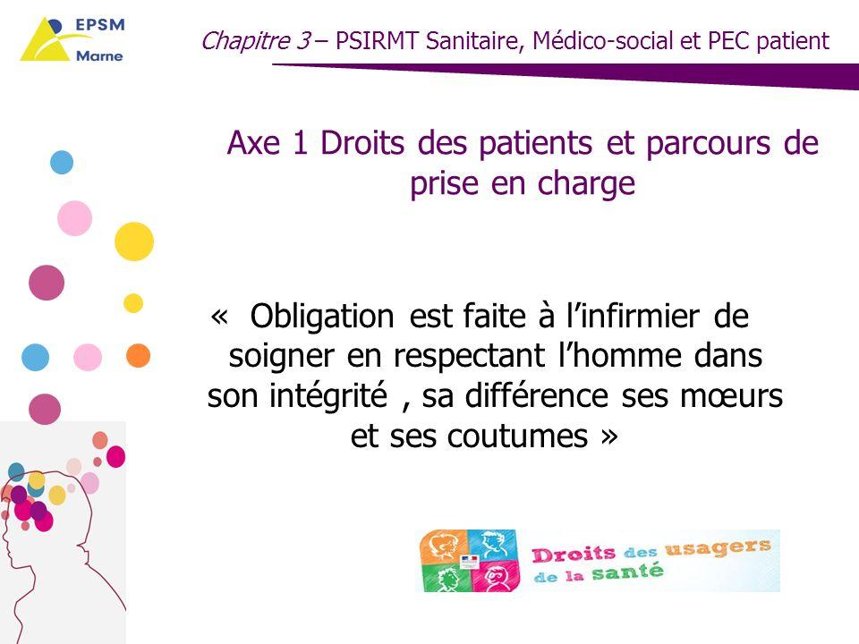 Axe 1 Droits des patients et parcours de prise en charge