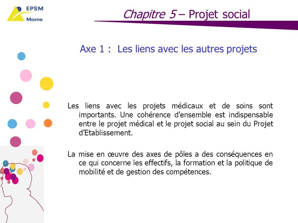 Axe 1 : Les liens avec les autres projets